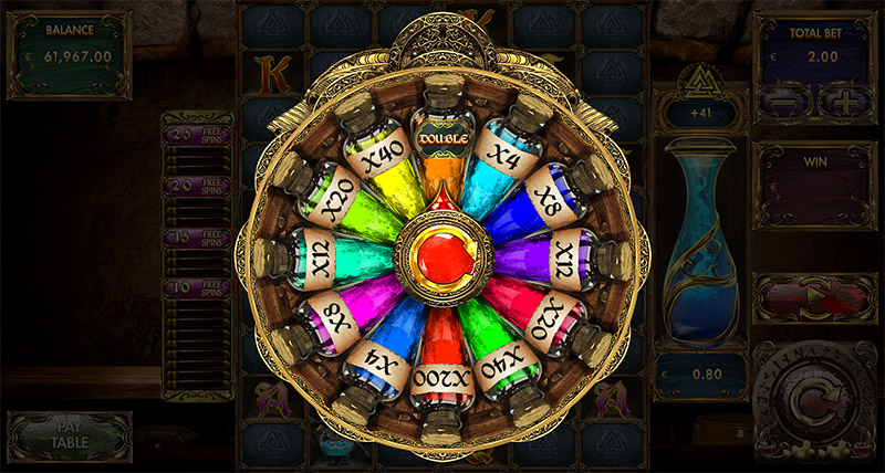 Alchemist Wheel