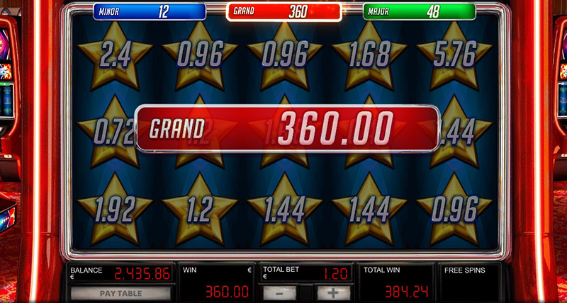 """Minor, Major and Grand"" Jackpots"